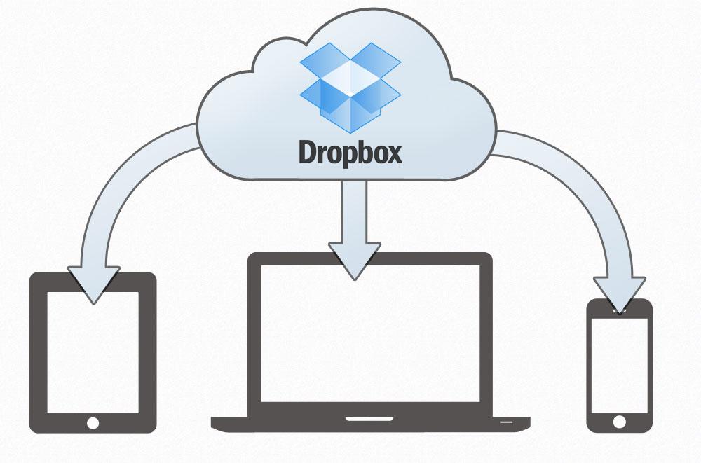 Dropbox  I tuoi file sempre con te